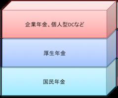 f:id:sackana:20160806154723p:plain