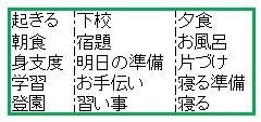 f:id:sacoolablog:20190404132722j:plain