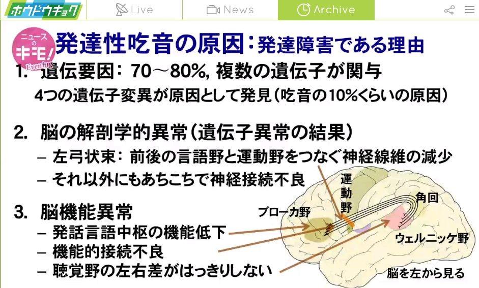 f:id:sadakiti:20160807224316j:plain