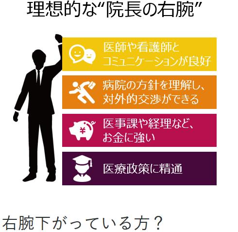 f:id:sadakiyo:20191213014330p:plain