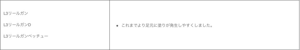 f:id:sadala:20190202165225p:plain