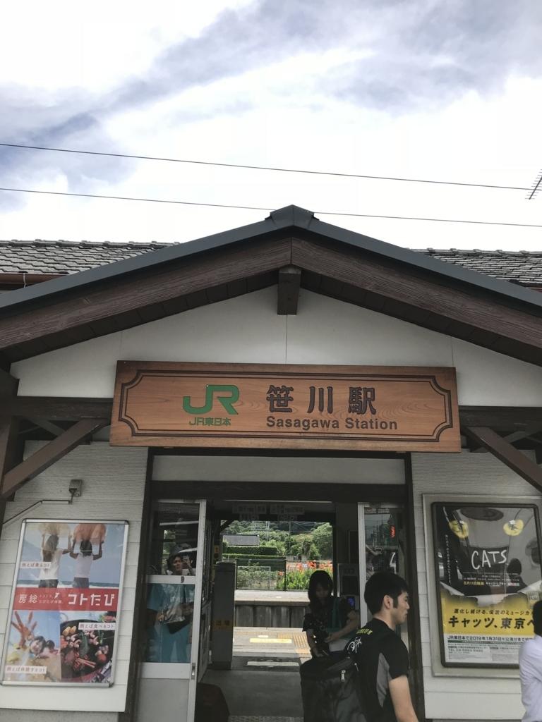 f:id:sadayoshi_tada:20180707123755j:plain