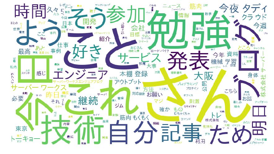 f:id:sadayoshi_tada:20190319043751p:plain