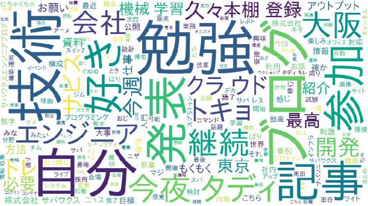 f:id:sadayoshi_tada:20190320095243p:plain