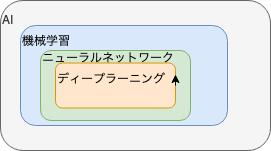 f:id:sadayoshi_tada:20190428215217p:plain