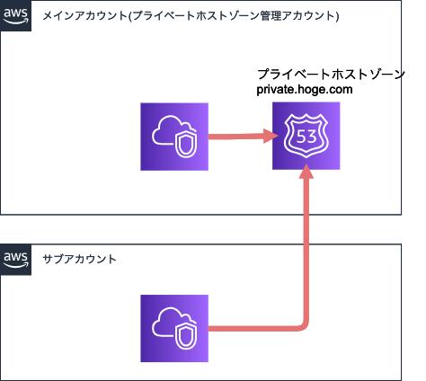 f:id:sadayoshi_tada:20191116183151p:plain