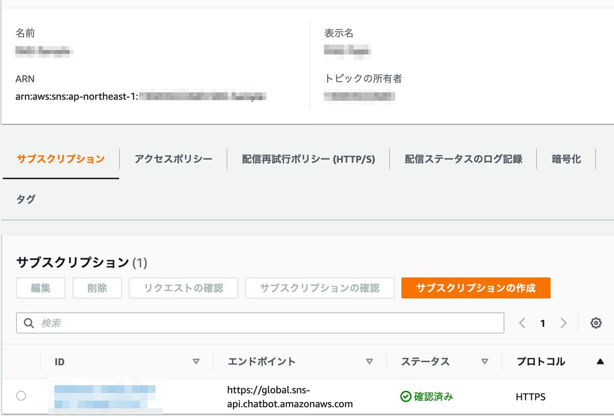 f:id:sadayoshi_tada:20200308153142p:plain