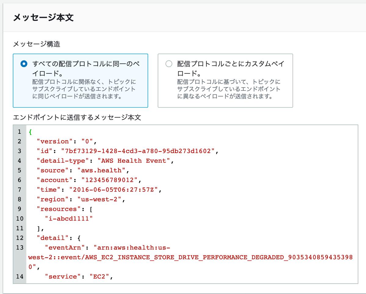 f:id:sadayoshi_tada:20200308160437p:plain