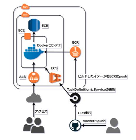 f:id:sadayoshi_tada:20200618034417p:plain