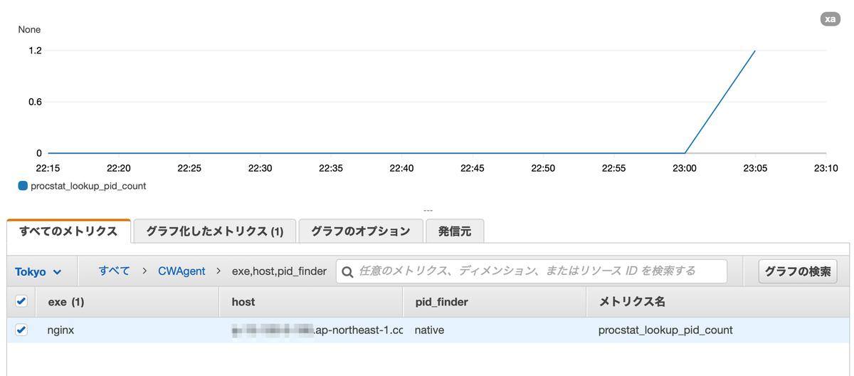 f:id:sadayoshi_tada:20201127081739p:plain