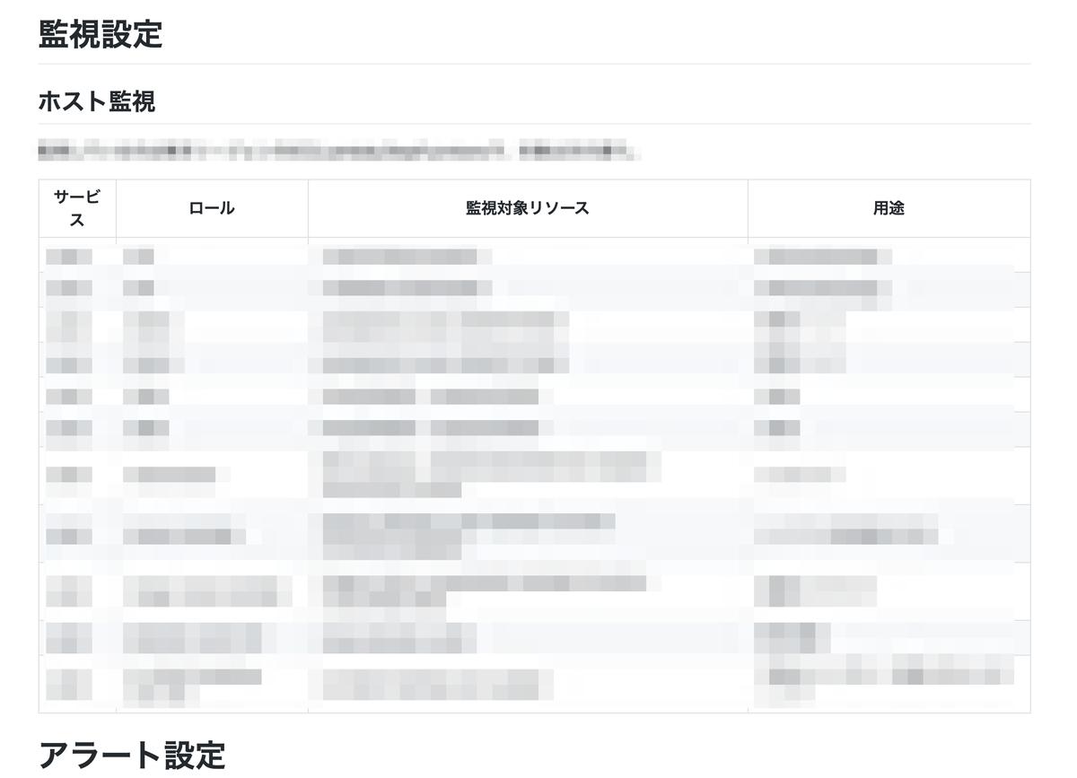 f:id:sadayoshi_tada:20201206092339p:plain