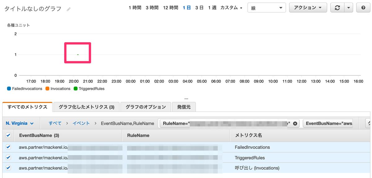 f:id:sadayoshi_tada:20210406011642p:plain