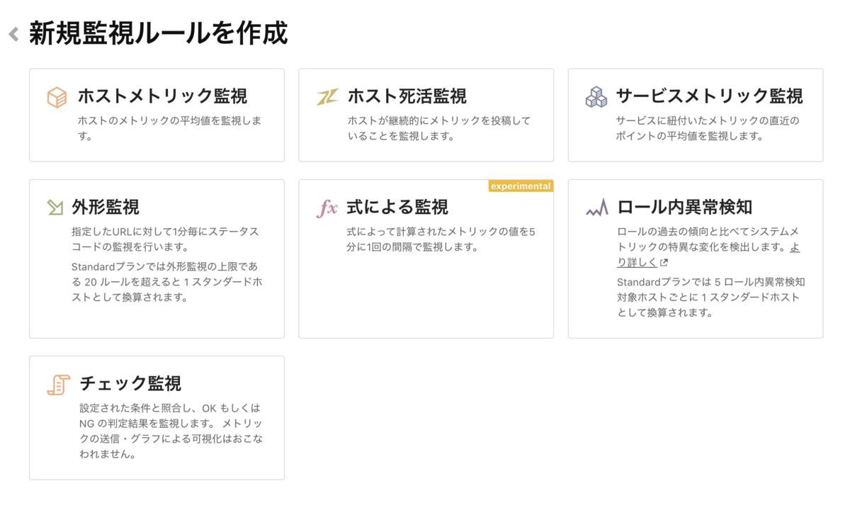 f:id:sadayoshi_tada:20210611060214p:plain