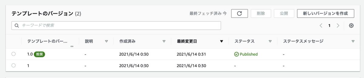 f:id:sadayoshi_tada:20210614011056p:plain