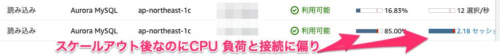 f:id:sadayoshi_tada:20210803091010p:plain