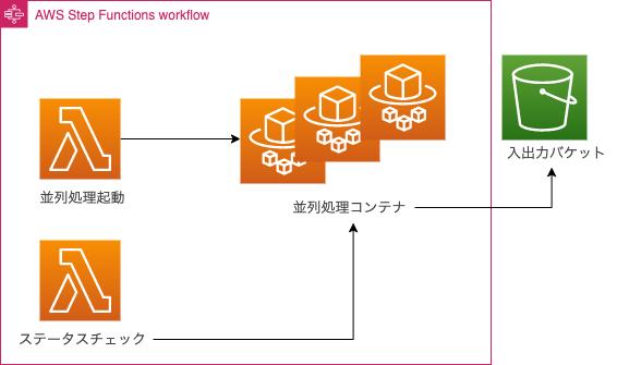 f:id:sadayoshi_tada:20210809214619p:plain