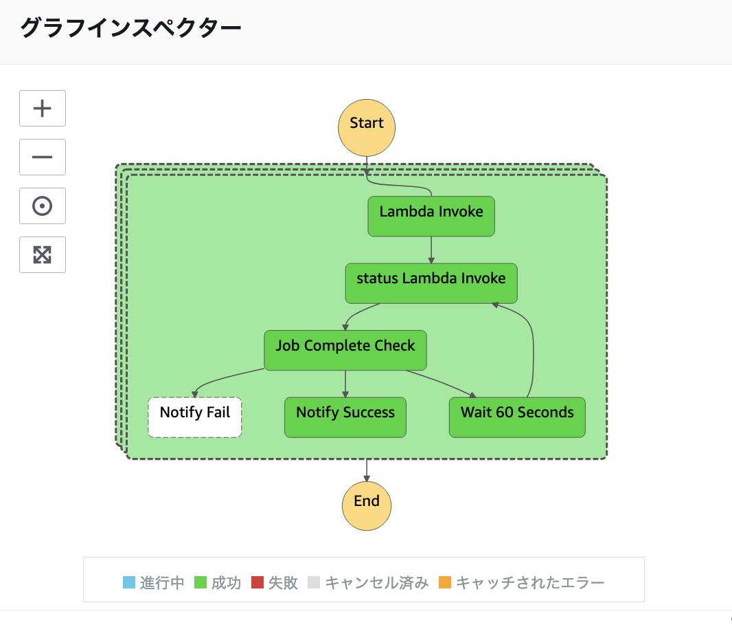 f:id:sadayoshi_tada:20210809215552p:plain