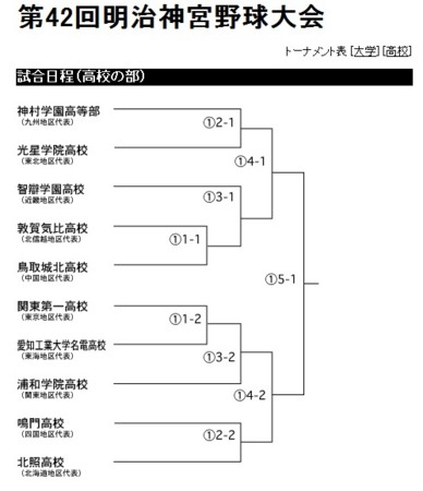 f:id:sadayuki:20111111143627:image