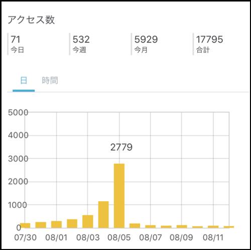 f:id:saekichi:20170901085246p:plain