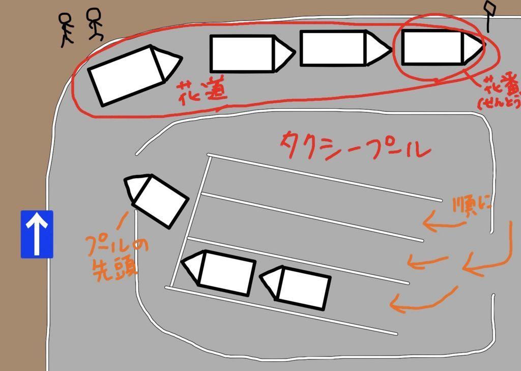 f:id:saekichi:20180416174226j:plain