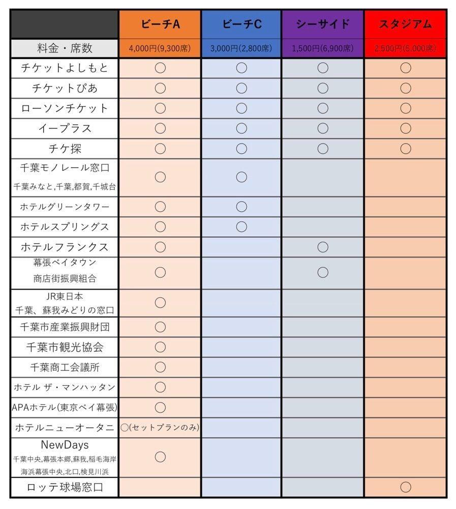 f:id:saekichi:20180614161155j:plain