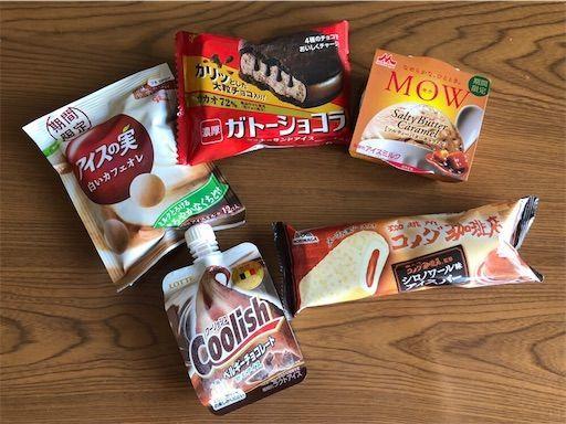 f:id:saekichi:20180831151040j:image