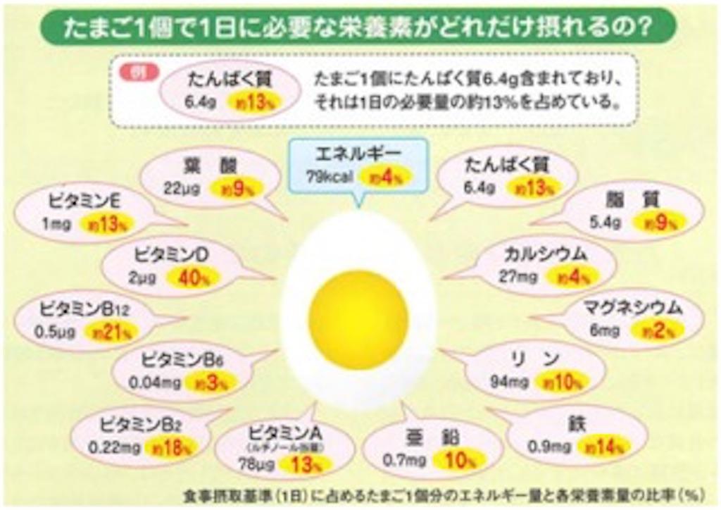 f:id:saekichi0829:20180907152943j:image