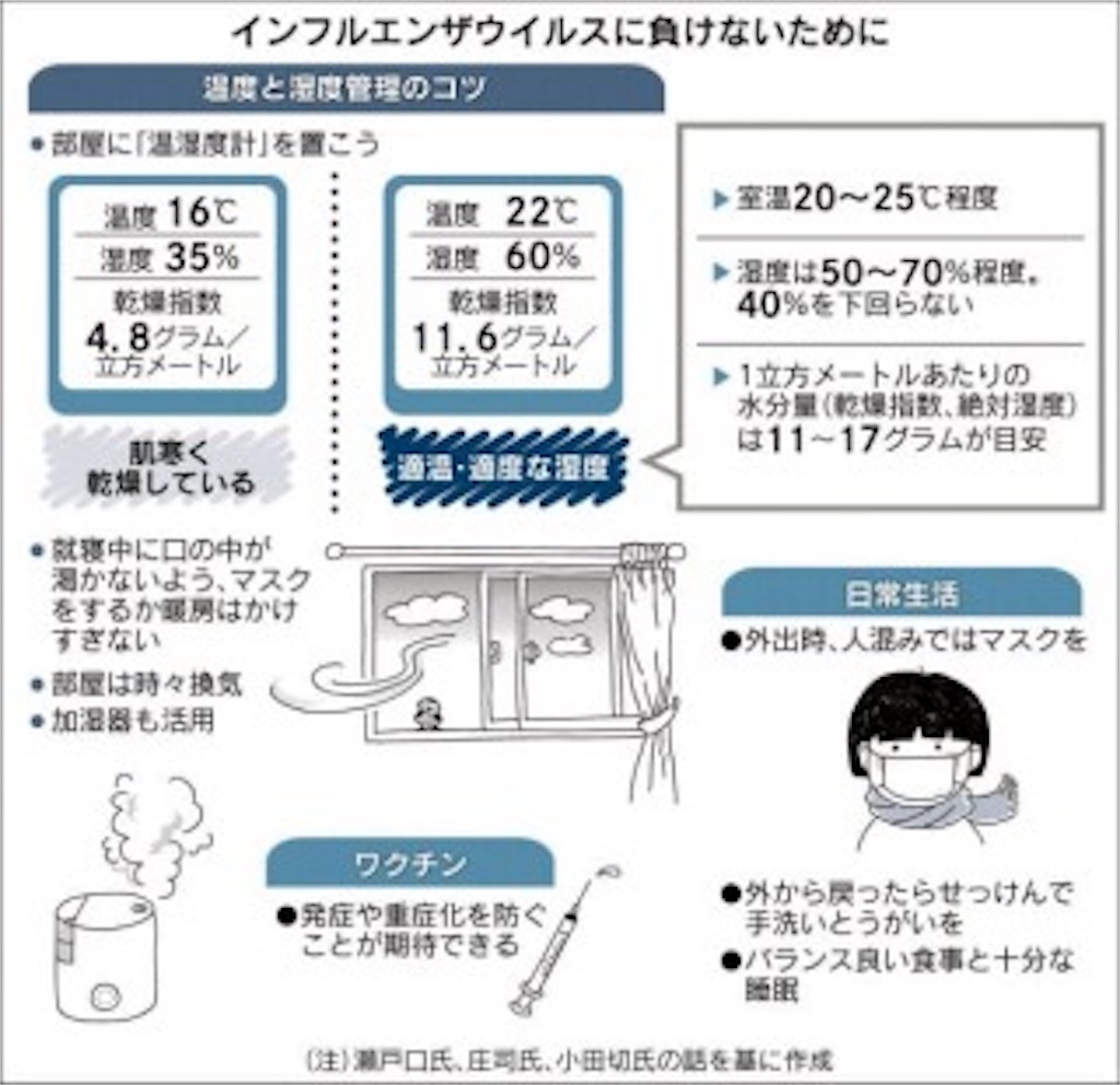 f:id:saekichi0829:20190120003021j:image