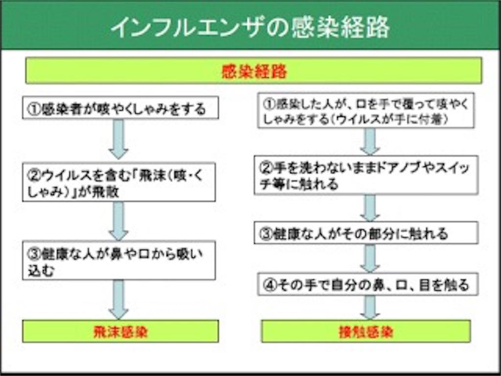 f:id:saekichi0829:20190214164841j:image