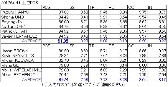 f:id:saenishi:20170425093020p:plain