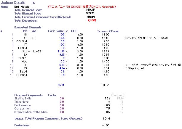 f:id:saenishi:20170513011838p:plain