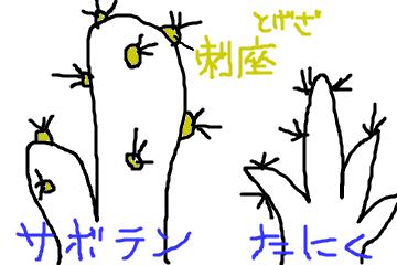 f:id:saenko61:20180517155819p:plain