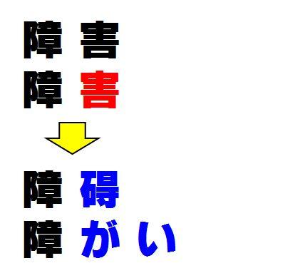 f:id:saewataru:20200130081031j:plain