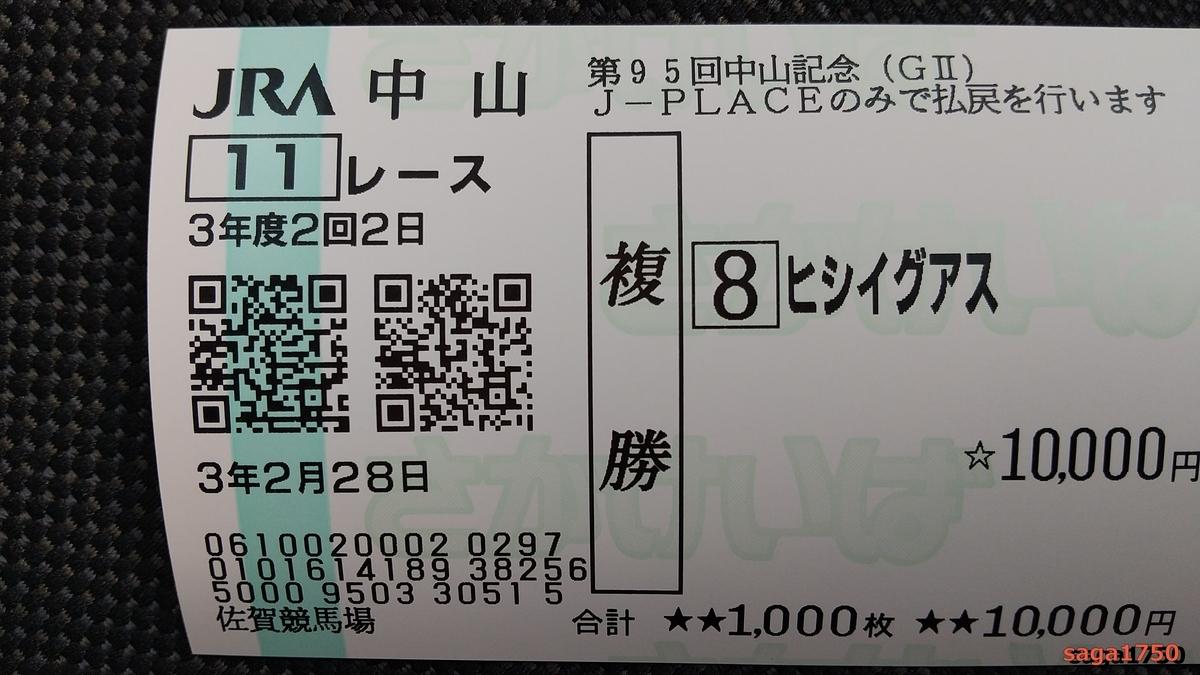f:id:saga1750:20210228200711j:plain