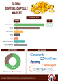 Softgel Capsule Industry - https://www.marketresearchfuture.com/reports/softgel-capsule-market-7
