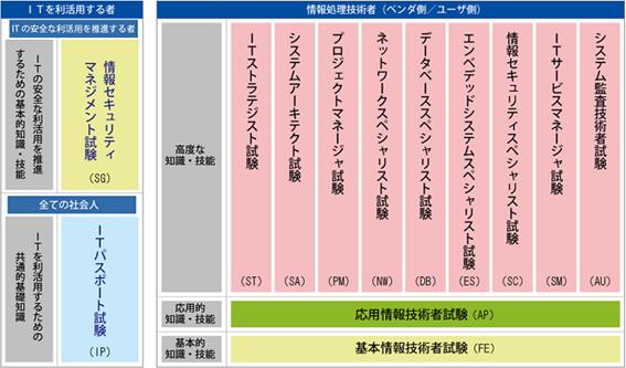 f:id:sagawa-m:20200924112930p:plain