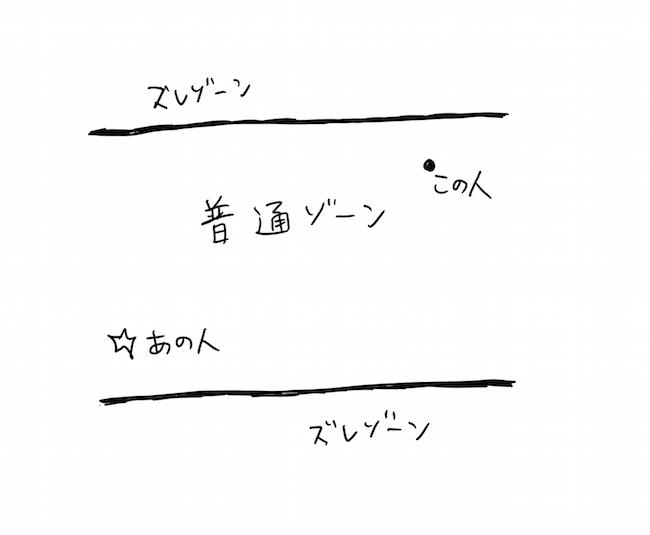 f:id:sagawatomomi:20190118224929j:plain