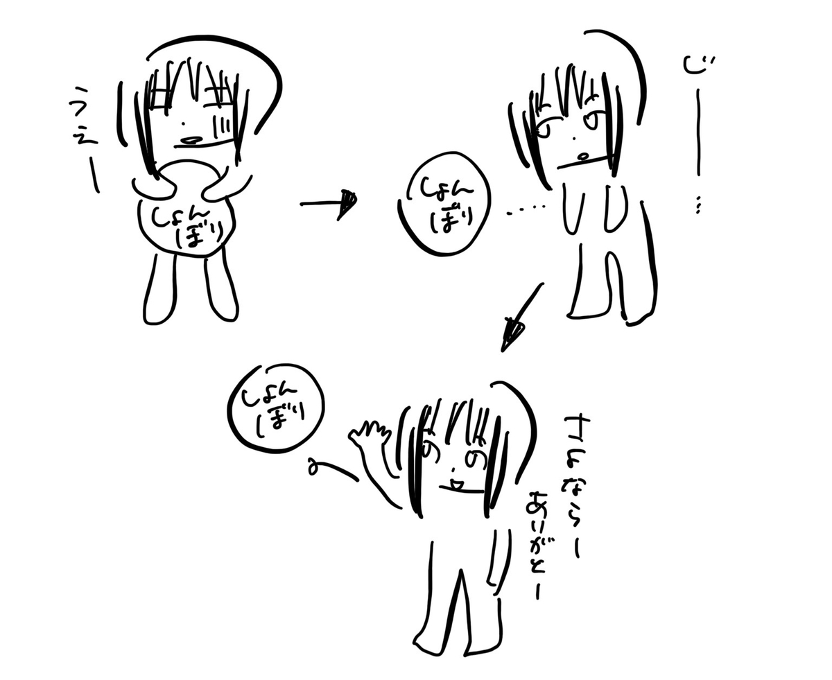 f:id:sagawatomomi:20190616211031j:plain