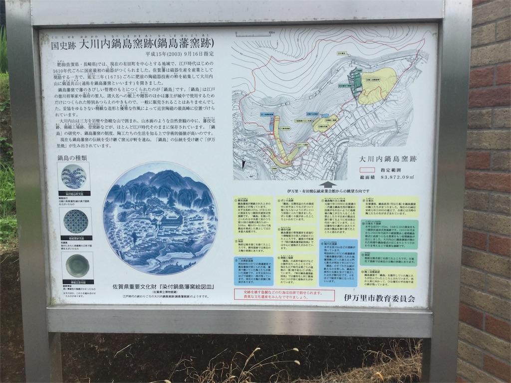 f:id:sagayokayo:20170801110336j:image