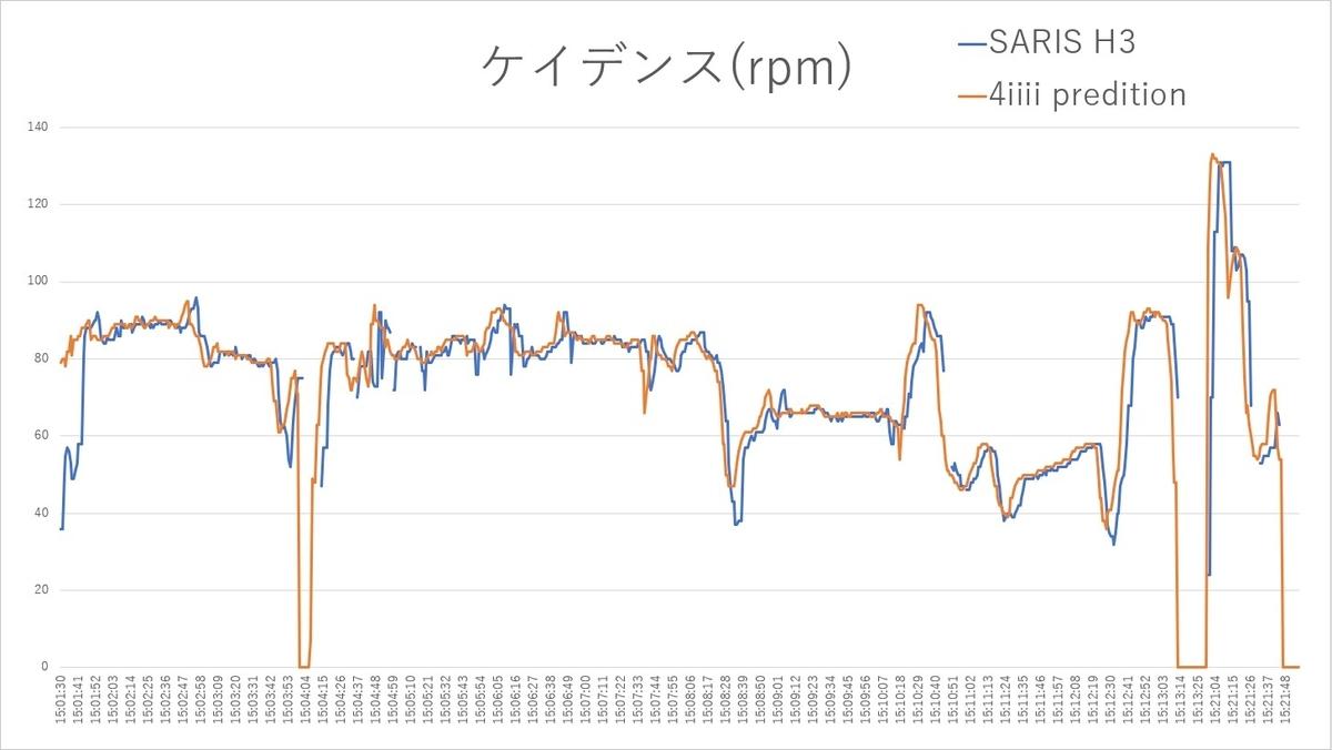 f:id:sagiricorn:20210113230300j:plain