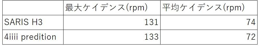 f:id:sagiricorn:20210113230328j:plain
