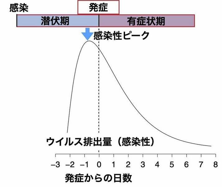 f:id:sagisakaclinic:20200730192146p:plain