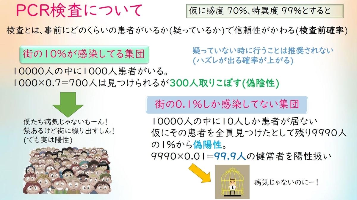 f:id:sagisakaclinic:20200730192606j:plain