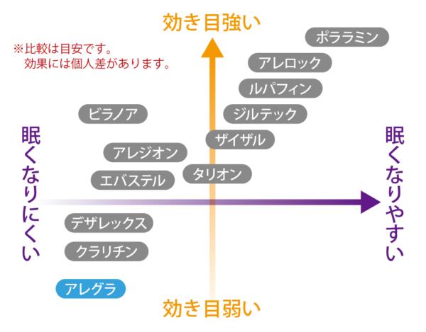 f:id:sagisakaclinic:20210118014623p:plain