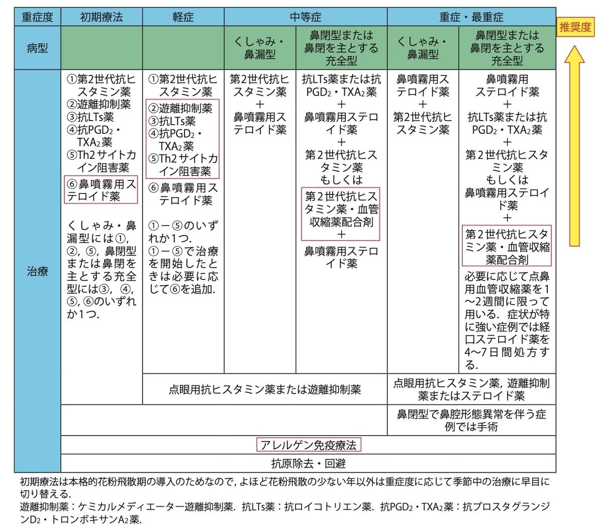 f:id:sagisakaclinic:20210118015130j:plain