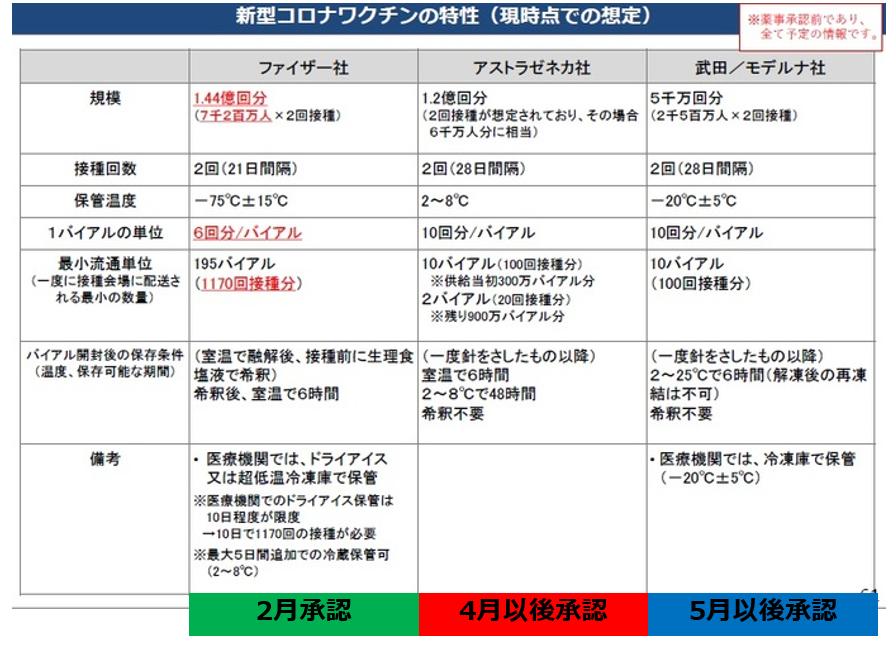 f:id:sagisakaclinic:20210211074242p:plain