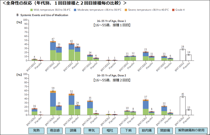 f:id:sagisakaclinic:20210211080250p:plain