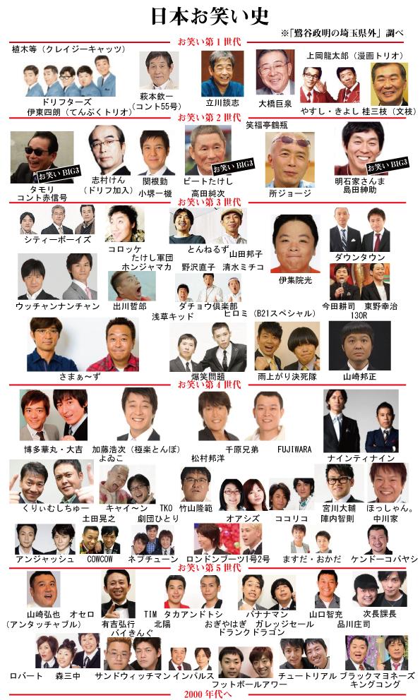 f:id:sagitani_m:20180529172126p:plain