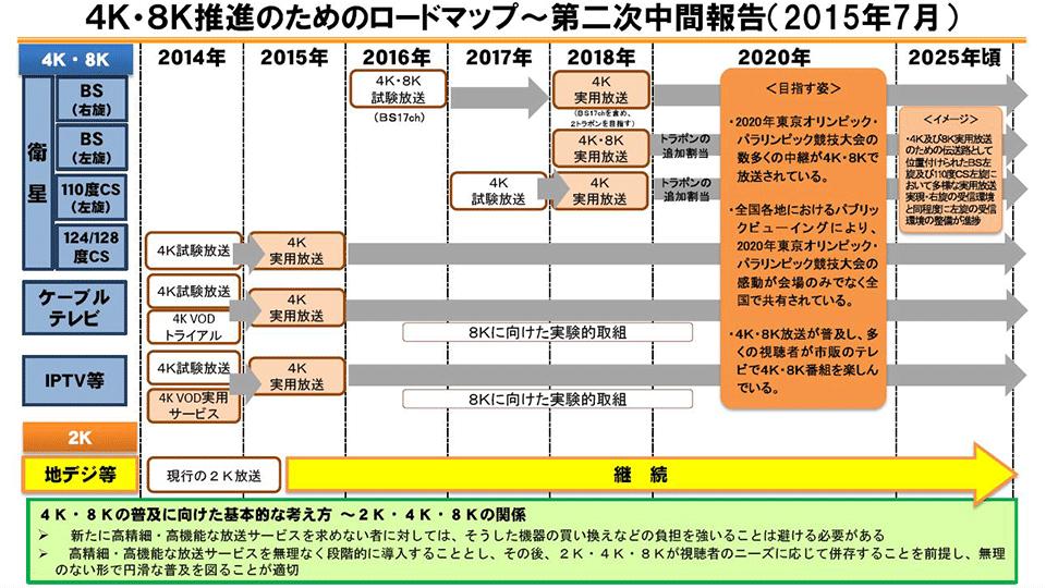 f:id:sagitani_m:20190125200555p:plain