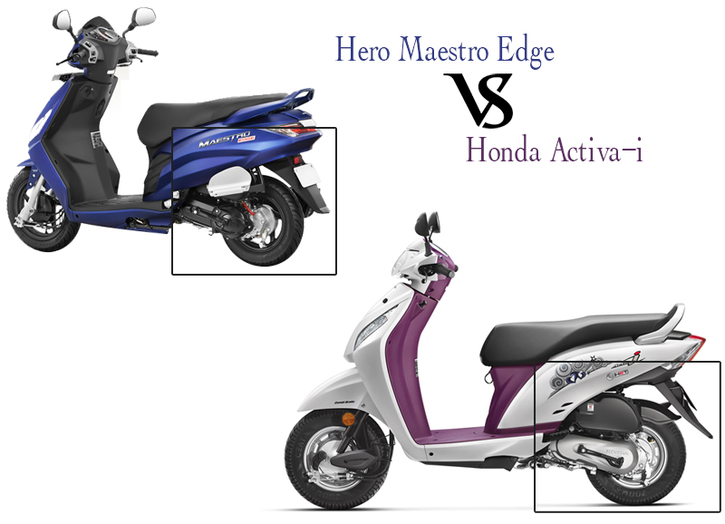 Maestro Edge vs Activa i Power and Performance